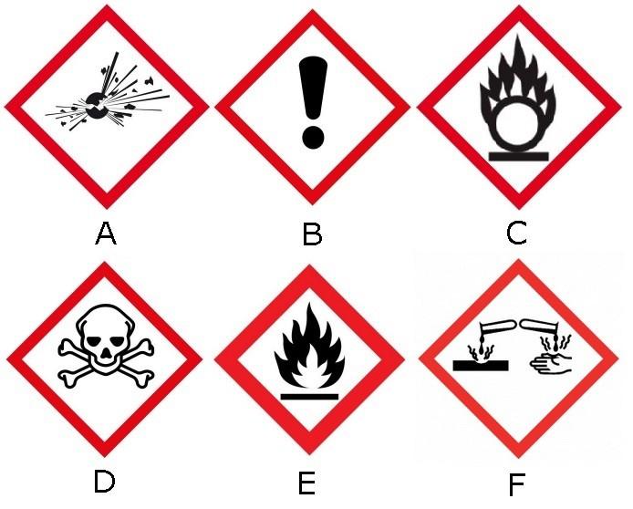 symbolen gevaarlijke stoffen VCA borden